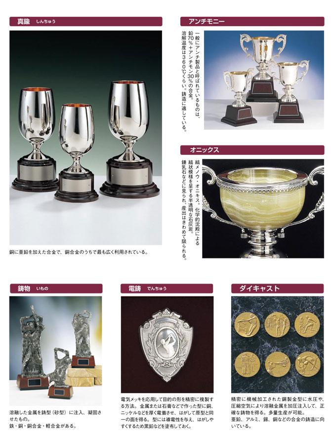優勝カップなどに良く使われている素材:真鍮・アンチモニー・オニックス・光学ガラスなどの説明